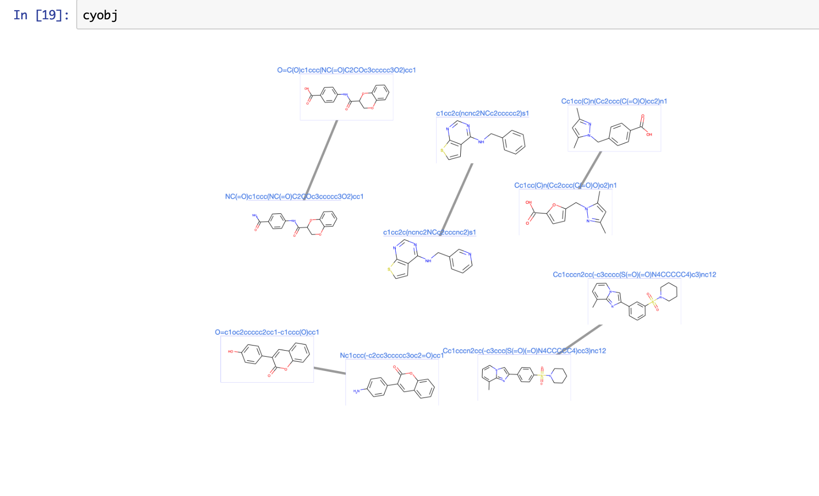 Draw molecular network on Jupyter notebook with rdkit and